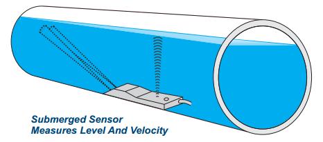 Open Channel Flow Sensors Canals Rivers Storm Water
